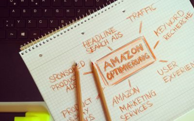 Amazon Ads – Everything you need to know