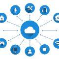 Use of cloud computing - IaaS
